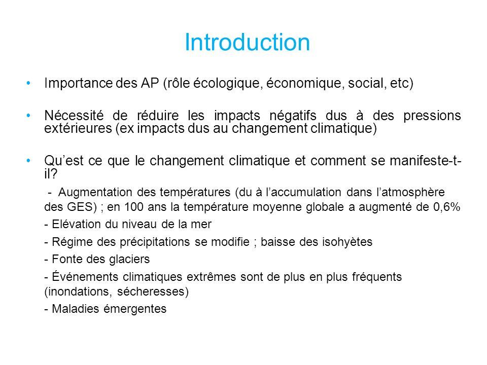 Introduction Importance des AP (rôle écologique, économique, social, etc) Nécessité de réduire les impacts négatifs dus à des pressions extérieures (ex impacts dus au changement climatique) Quest ce que le changement climatique et comment se manifeste-t- il.