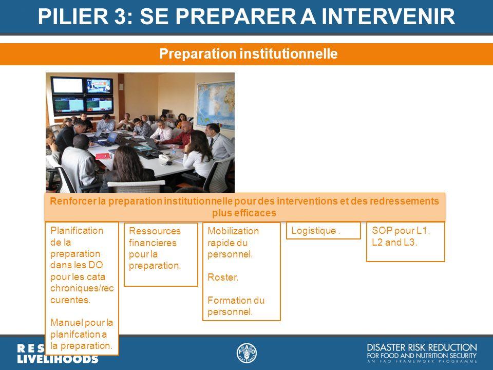 Renforcer la preparation institutionnelle pour des interventions et des redressements plus efficaces Mobilization rapide du personnel. Roster. Formati