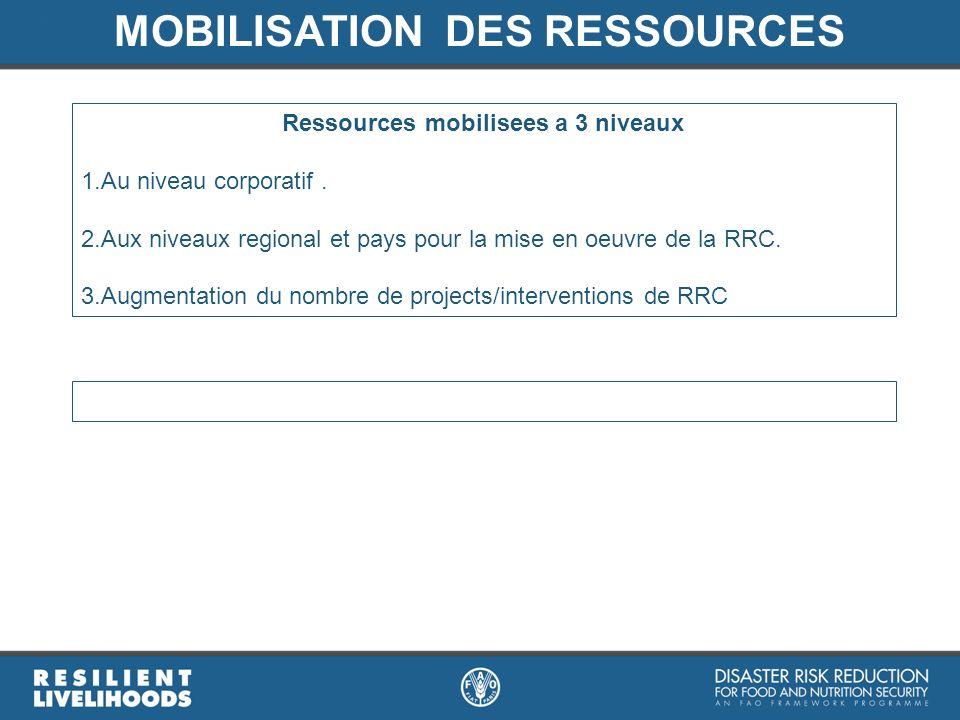 MOBILISATION DES RESSOURCES Ressources mobilisees a 3 niveaux 1.Au niveau corporatif. 2.Aux niveaux regional et pays pour la mise en oeuvre de la RRC.