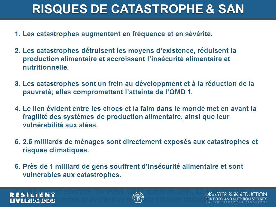 1.Les catastrophes augmentent en fréquence et en sévérité. 2.Les catastrophes détruisent les moyens dexistence, réduisent la production alimentaire et