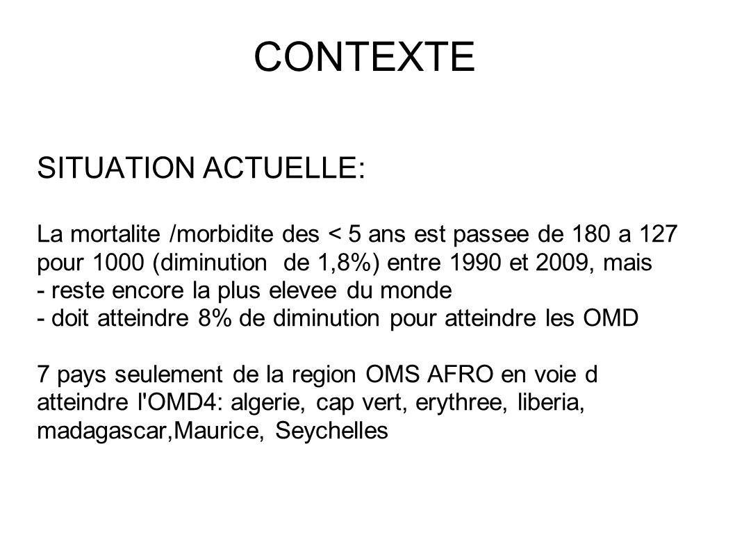 CONTEXTE SITUATION ACTUELLE: La mortalite /morbidite des < 5 ans est passee de 180 a 127 pour 1000 (diminution de 1,8%) entre 1990 et 2009, mais - reste encore la plus elevee du monde - doit atteindre 8% de diminution pour atteindre les OMD 7 pays seulement de la region OMS AFRO en voie d atteindre l OMD4: algerie, cap vert, erythree, liberia, madagascar,Maurice, Seychelles
