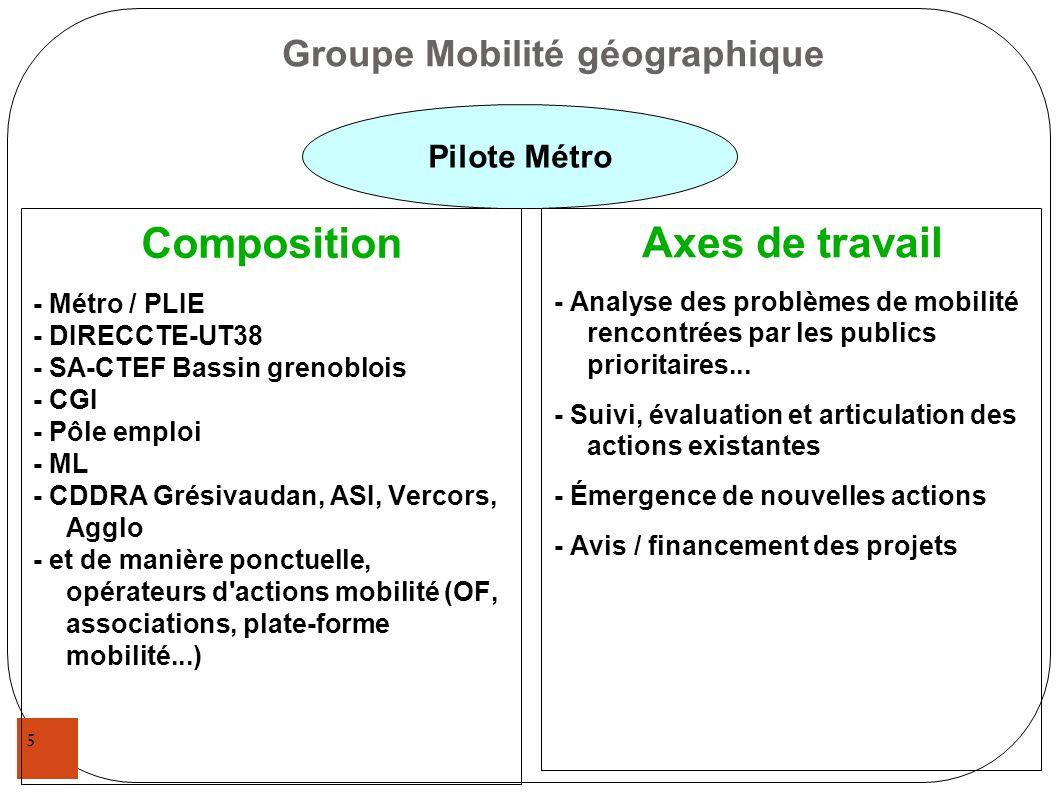 5 Groupe Mobilité géographique Composition - Métro / PLIE - DIRECCTE-UT38 - SA-CTEF Bassin grenoblois - CGI - Pôle emploi - ML - CDDRA Grésivaudan, AS
