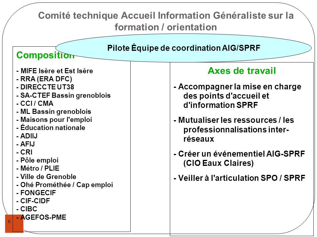 6 Composition - MIFE Isère et Est Isère - RRA (ERA DFC) - DIRECCTE UT38 - SA-CTEF Bassin grenoblois - CCI / CMA - ML Bassin grenoblois - Maisons pour