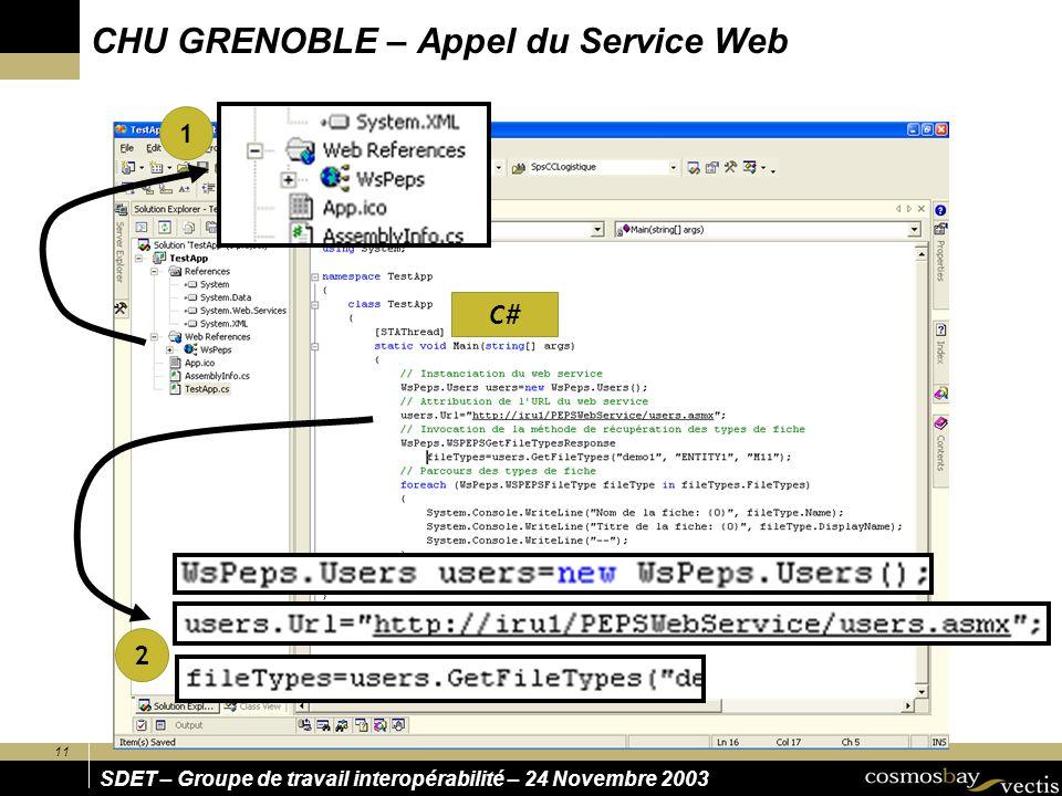11 SDET – Groupe de travail interopérabilité – 24 Novembre 2003 CHU GRENOBLE – Appel du Service Web 1 2 C#