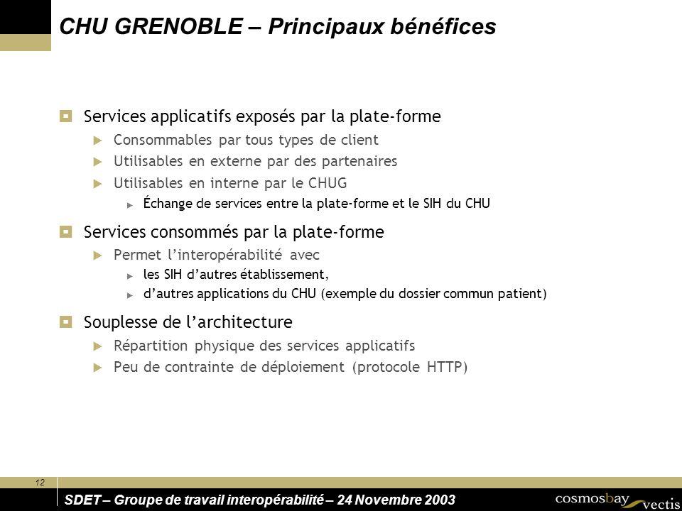 12 SDET – Groupe de travail interopérabilité – 24 Novembre 2003 Services applicatifs exposés par la plate-forme Consommables par tous types de client