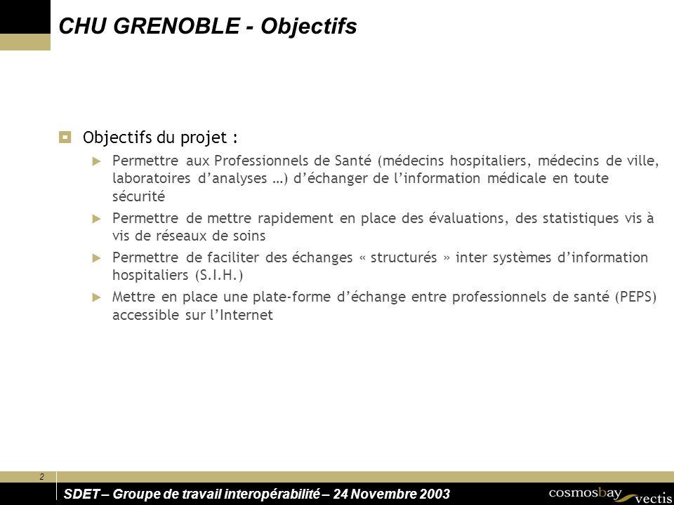 2 SDET – Groupe de travail interopérabilité – 24 Novembre 2003 CHU GRENOBLE - Objectifs Objectifs du projet : Permettre aux Professionnels de Santé (m