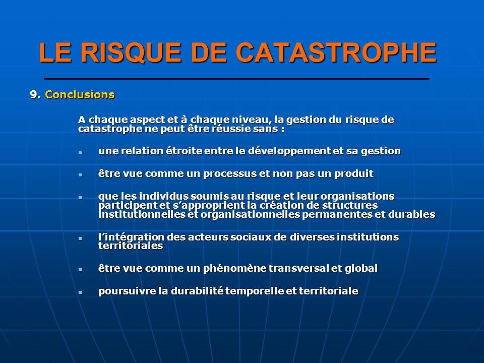 9. Conclusions A chaque aspect et à chaque niveau, la gestion du risque de catastrophe ne peut être réussie sans : une relation étroite entre le dével