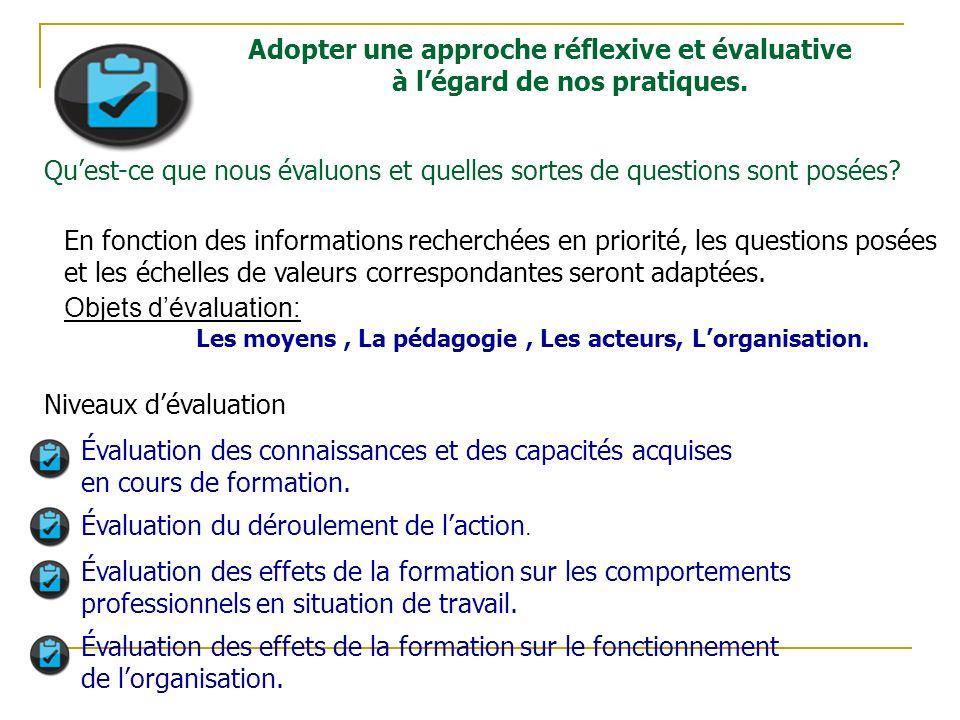 Adopter une approche réflexive et évaluative à légard de nos pratiques. Évaluation des connaissances et des capacités acquises en cours de formation.