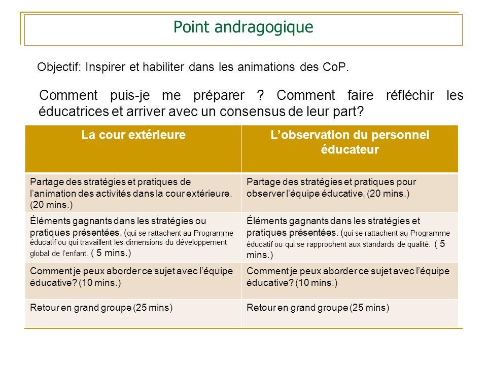 Point andragogique Objectif: Inspirer et habiliter dans les animations des CoP.
