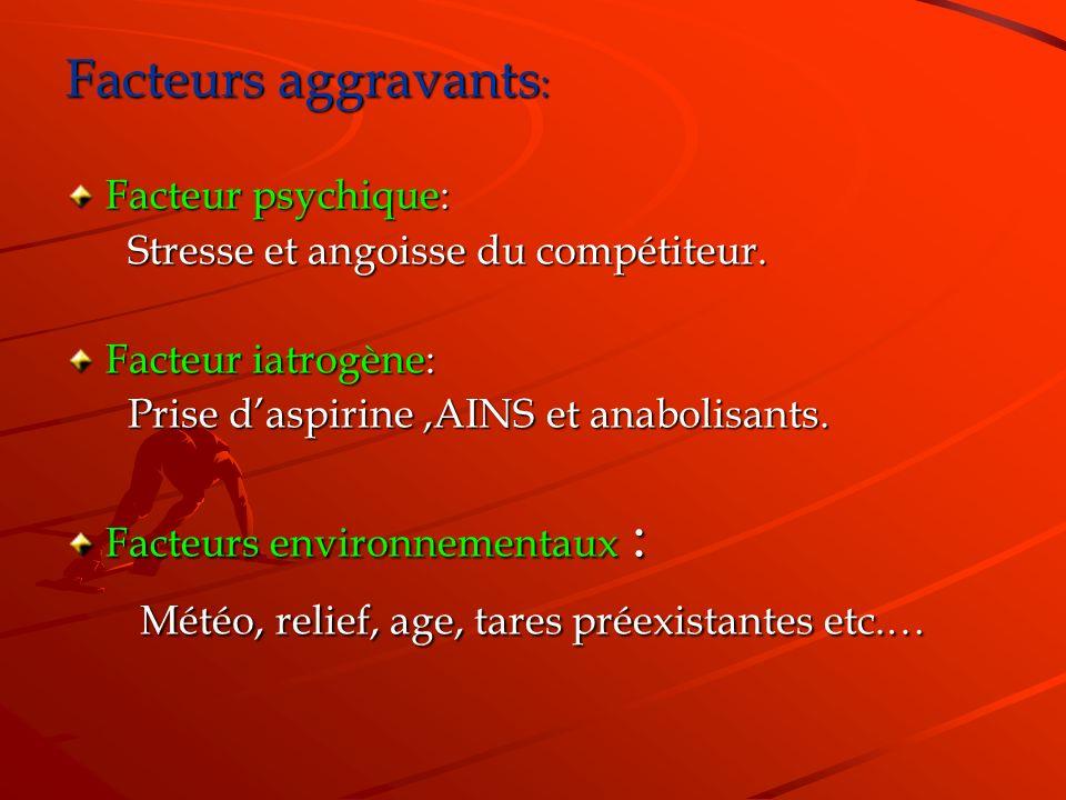Facteurs aggravants : Facteur psychique: Stresse et angoisse du compétiteur. Stresse et angoisse du compétiteur. Facteur iatrogène: Prise daspirine,AI