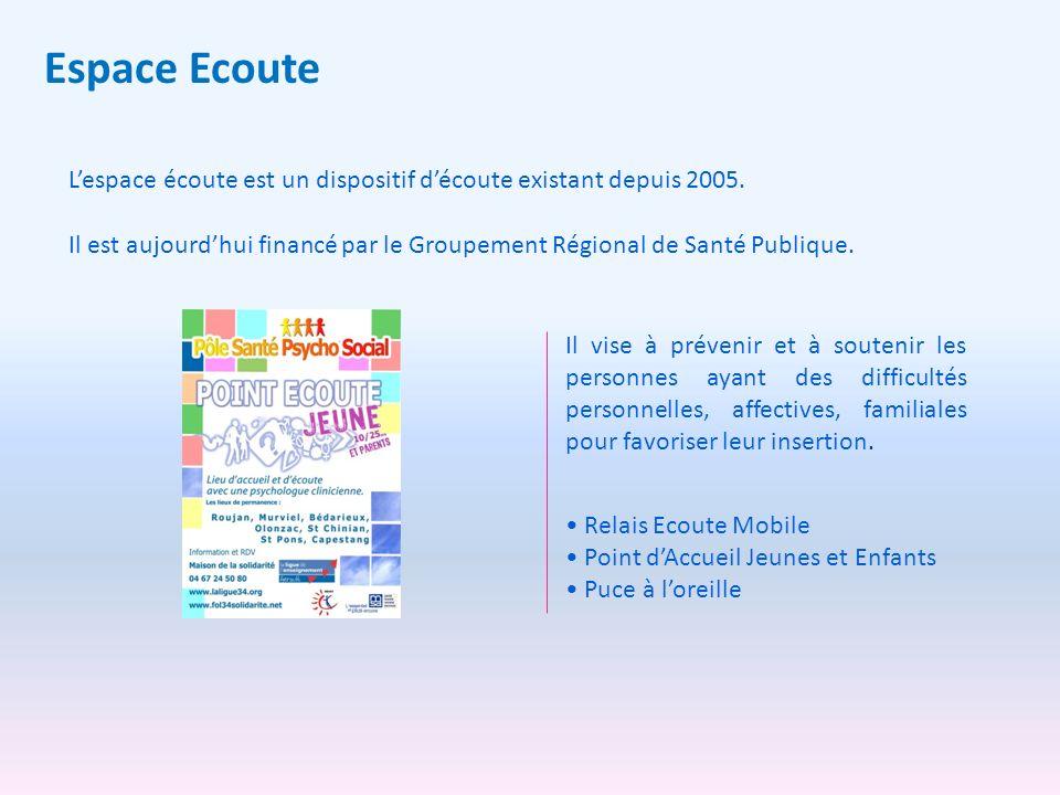 Espace Ecoute Lespace écoute est un dispositif découte existant depuis 2005. Il est aujourdhui financé par le Groupement Régional de Santé Publique. I