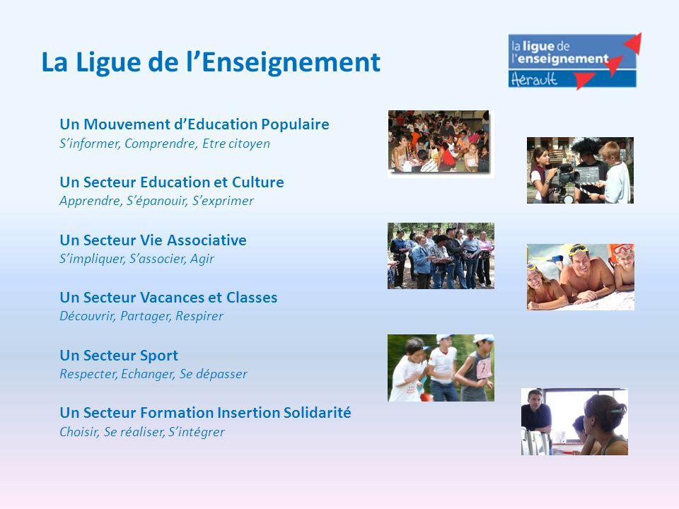 La Ligue de lEnseignement Un Mouvement dEducation Populaire Sinformer, Comprendre, Etre citoyen Un Secteur Education et Culture Apprendre, Sépanouir,