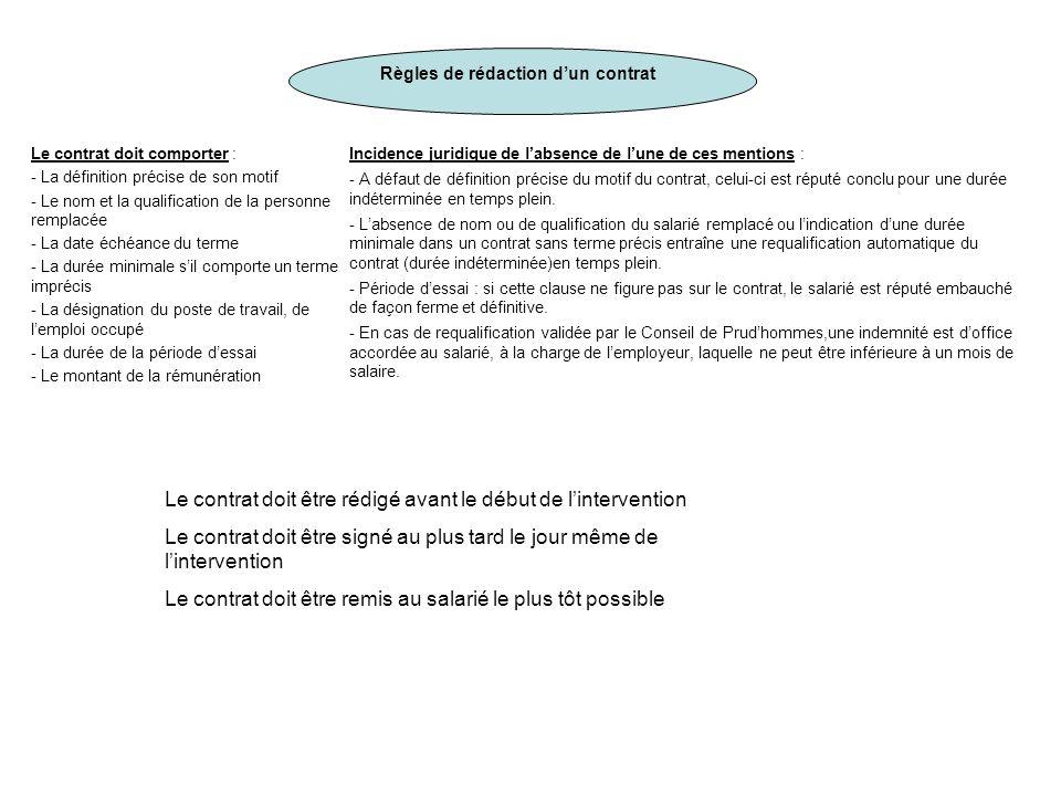 Interdiction de la rupture dun commun accord prestataire Situation : Un dossier prestataire au nom de Monsieur à raison de 30 h / mois.