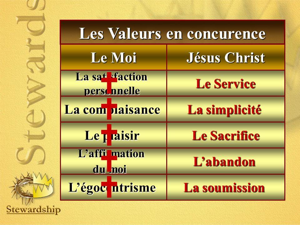 Les Valeurs en concurence Jésus Christ Le Moi Le Service La simplicité Le Sacrifice Labandon La soumission La satisfaction personnelle La complaisance