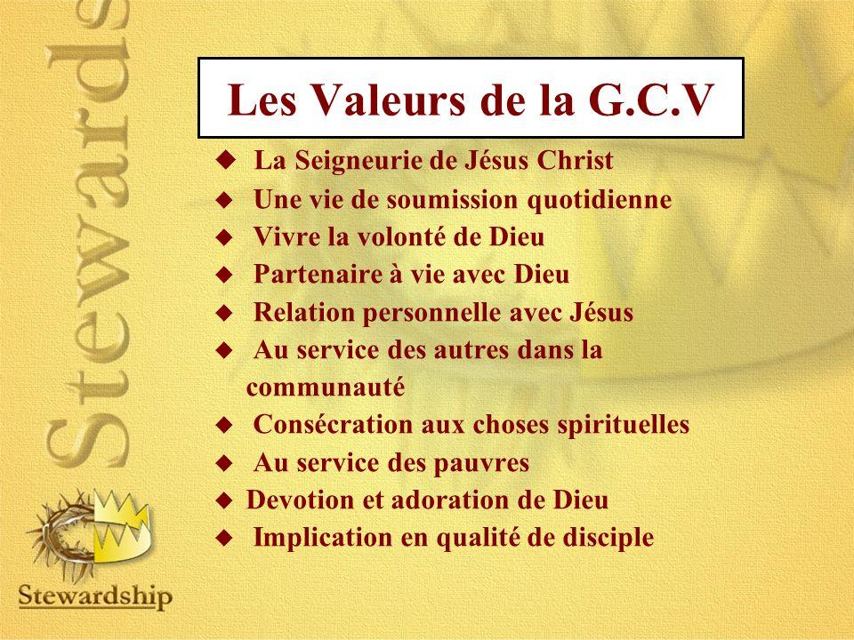 u La Seigneurie de Jésus Christ u Une vie de soumission quotidienne u Vivre la volonté de Dieu u Partenaire à vie avec Dieu u Relation personnelle ave