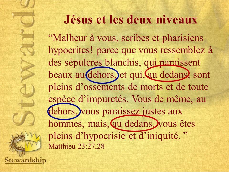 Malheur à vous, scribes et pharisiens hypocrites! parce que vous ressemblez à des sépulcres blanchis, qui paraissent beaux au dehors, et qui, au dedan