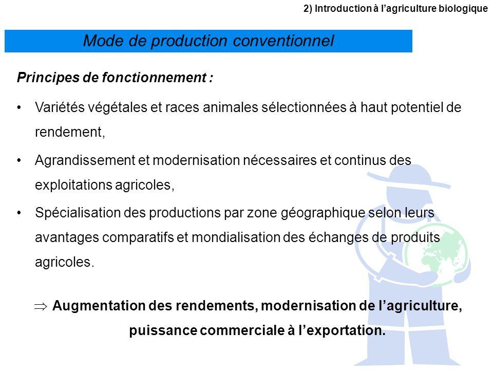 2) Introduction à lagriculture biologique Mode de production conventionnel Principes de fonctionnement : Variétés végétales et races animales sélectio