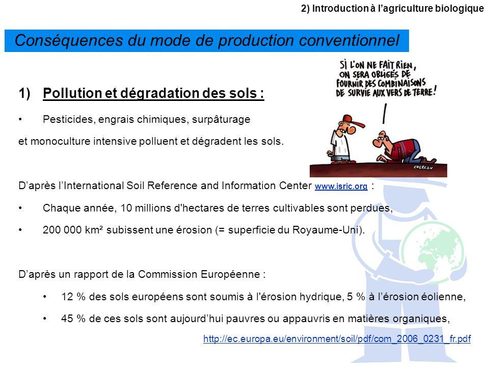 2) Introduction à lagriculture biologique Conséquences du mode de production conventionnel 1)Pollution et dégradation des sols : Pesticides, engrais c