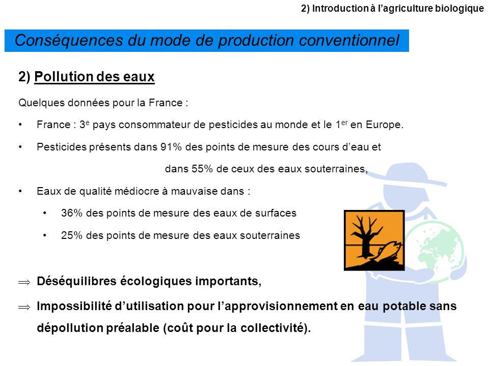 2) Introduction à lagriculture biologique Conséquences du mode de production conventionnel 2) Pollution des eaux Quelques données pour la France : Fra