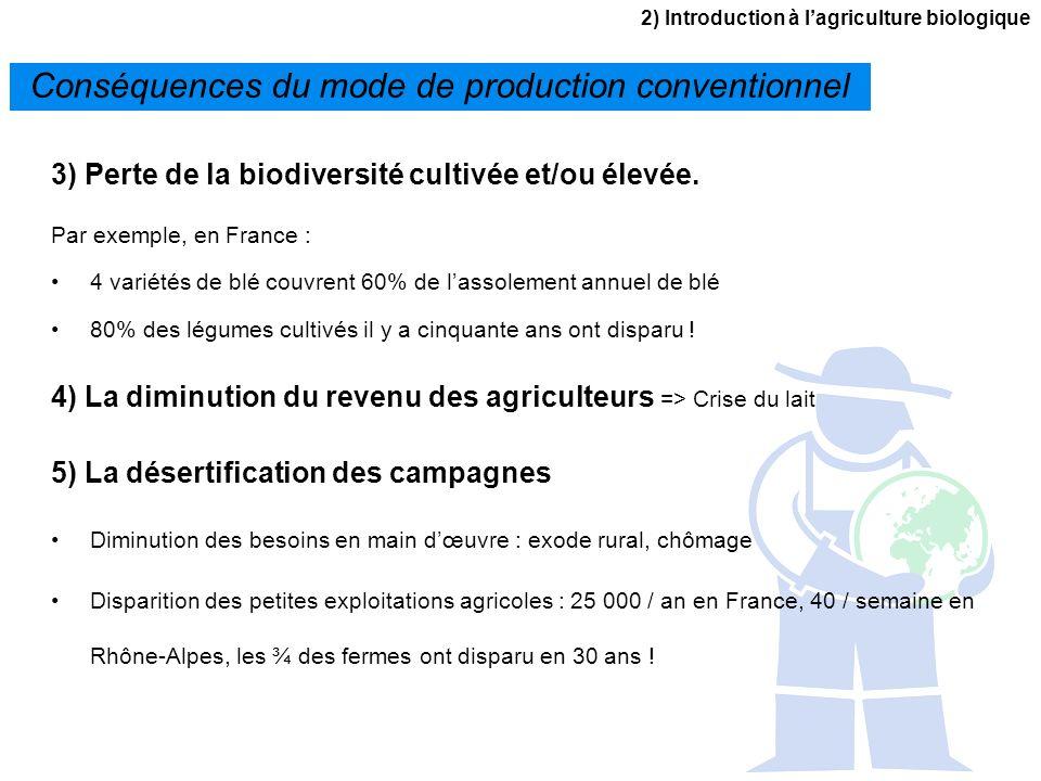 2) Introduction à lagriculture biologique Conséquences du mode de production conventionnel 3) Perte de la biodiversité cultivée et/ou élevée. Par exem