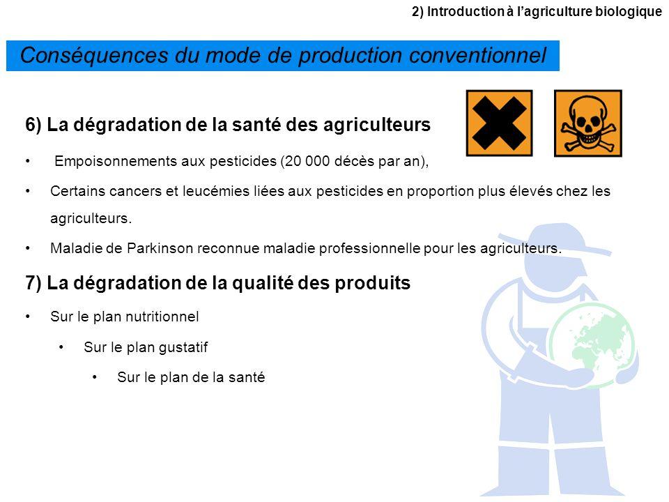 2) Introduction à lagriculture biologique Conséquences du mode de production conventionnel 6) La dégradation de la santé des agriculteurs Empoisonneme
