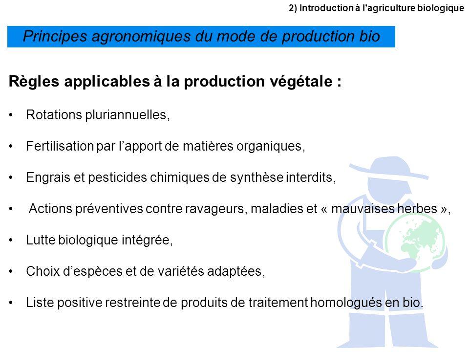 2) Introduction à lagriculture biologique Règles applicables à la production végétale : Rotations pluriannuelles, Fertilisation par lapport de matière
