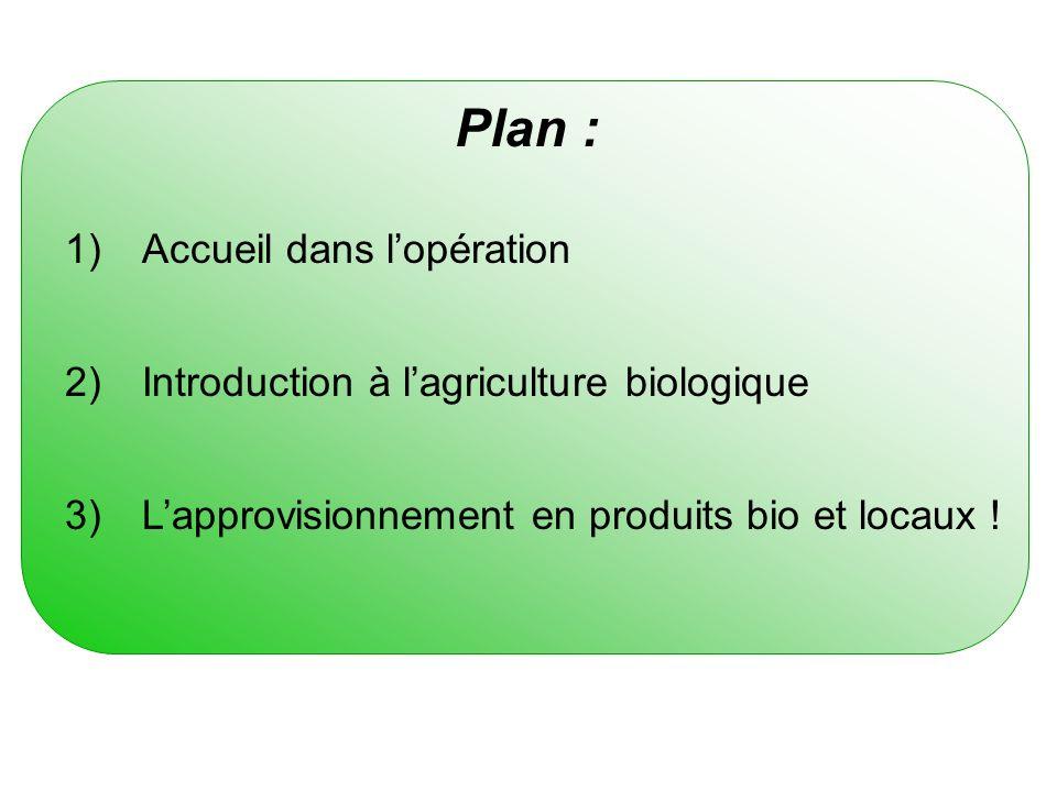 Plan : 1)Accueil dans lopération 2)Introduction à lagriculture biologique 3)Lapprovisionnement en produits bio et locaux !