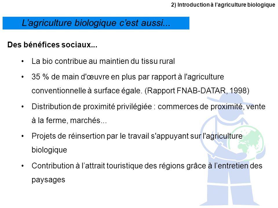 2) Introduction à lagriculture biologique Lagriculture biologique cest aussi... Des bénéfices sociaux... La bio contribue au maintien du tissu rural 3