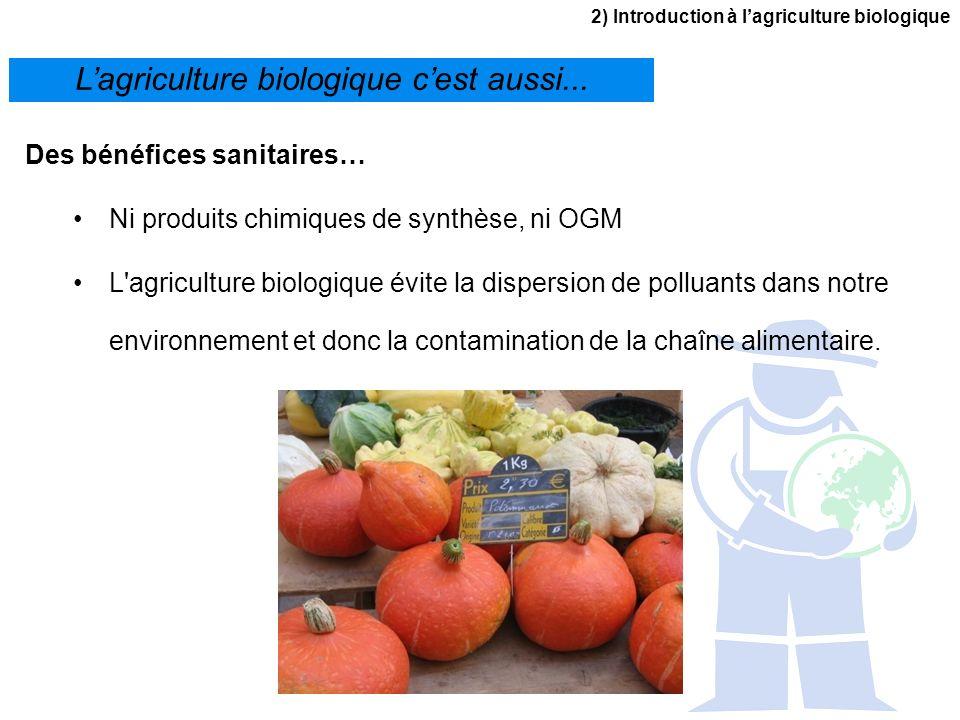 2) Introduction à lagriculture biologique Lagriculture biologique cest aussi... Des bénéfices sanitaires… Ni produits chimiques de synthèse, ni OGM L'
