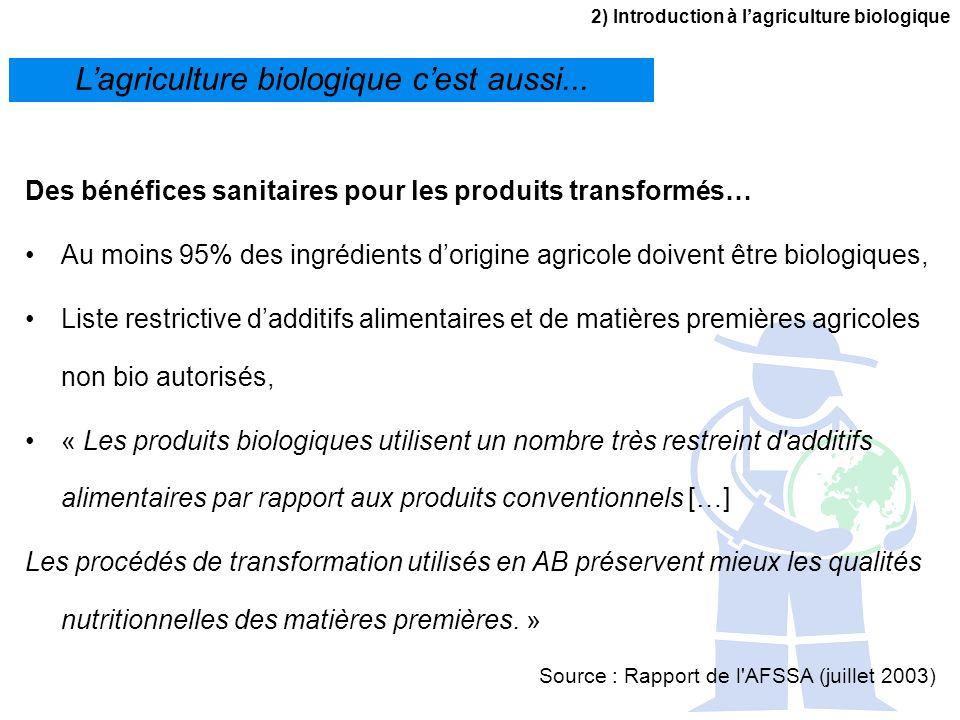2) Introduction à lagriculture biologique Lagriculture biologique cest aussi... Des bénéfices sanitaires pour les produits transformés… Au moins 95% d