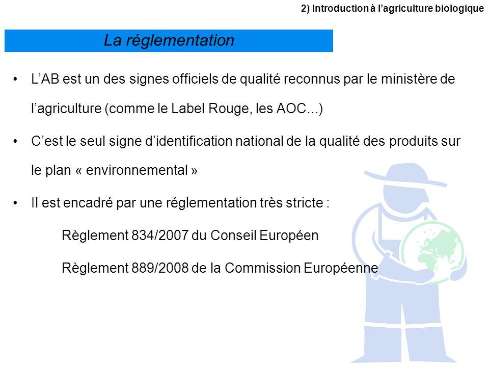 2) Introduction à lagriculture biologique La réglementation LAB est un des signes officiels de qualité reconnus par le ministère de lagriculture (comm