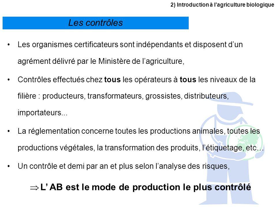 2) Introduction à lagriculture biologique Les contrôles Les organismes certificateurs sont indépendants et disposent dun agrément délivré par le Minis