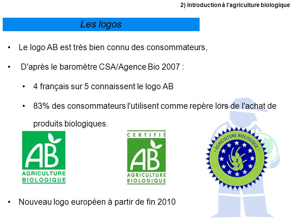 2) Introduction à lagriculture biologique Les logos Le logo AB est très bien connu des consommateurs, D'après le baromètre CSA/Agence Bio 2007 : 4 fra