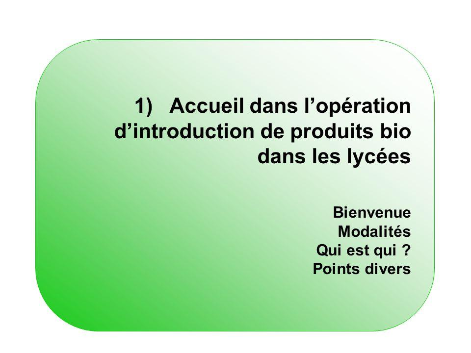 1)Accueil dans lopération dintroduction de produits bio dans les lycées Bienvenue Modalités Qui est qui ? Points divers