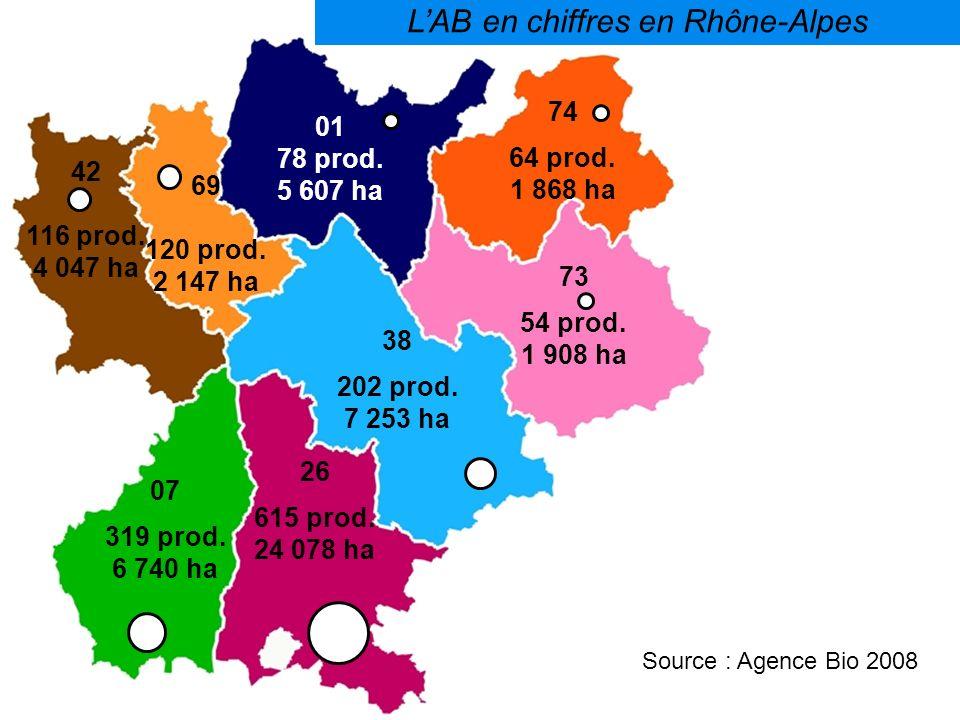 Source 42 116 prod. 4 047 ha 69 120 prod. 2 147 ha 01 78 prod. 5 607 ha 07 319 prod. 6 740 ha 26 615 prod. 24 078 ha 38 202 prod. 7 253 ha 73 54 prod.