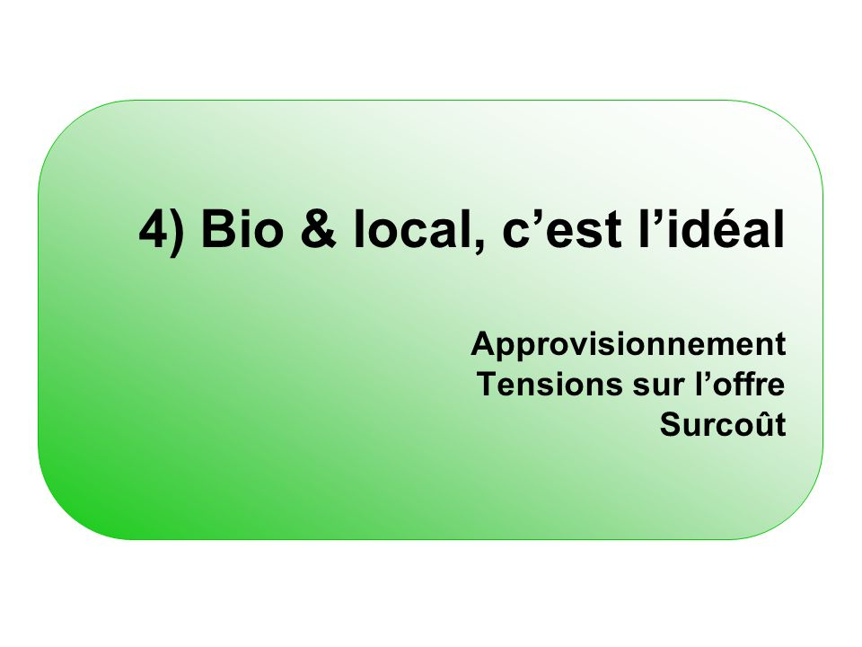 4) Bio & local, cest lidéal Approvisionnement Tensions sur loffre Surcoût