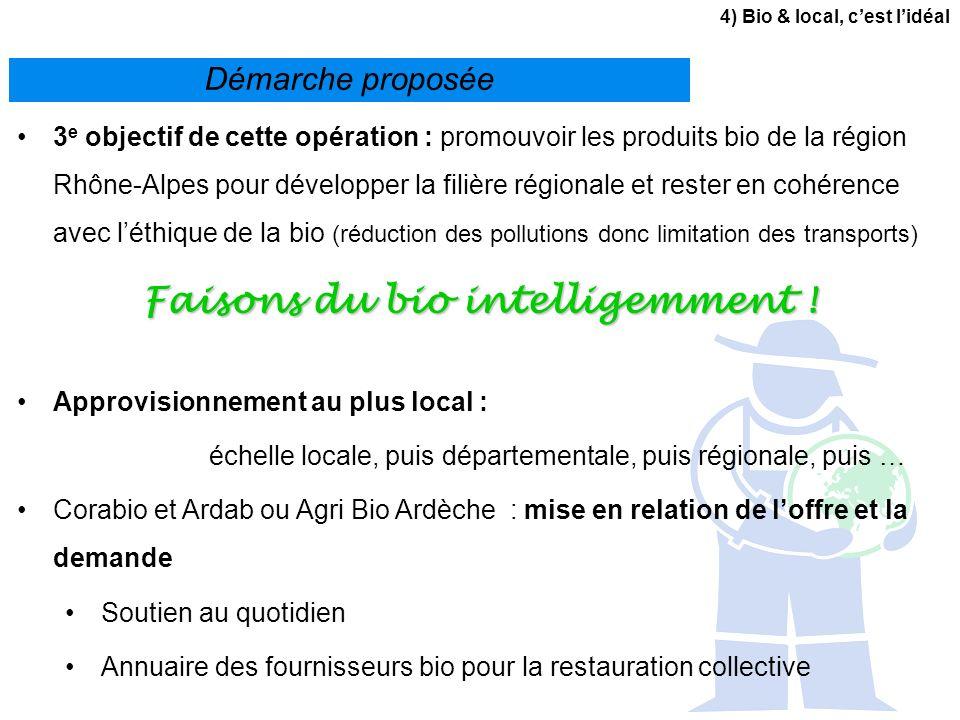 4) Bio & local, cest lidéal Démarche proposée 3 e objectif de cette opération : promouvoir les produits bio de la région Rhône-Alpes pour développer l