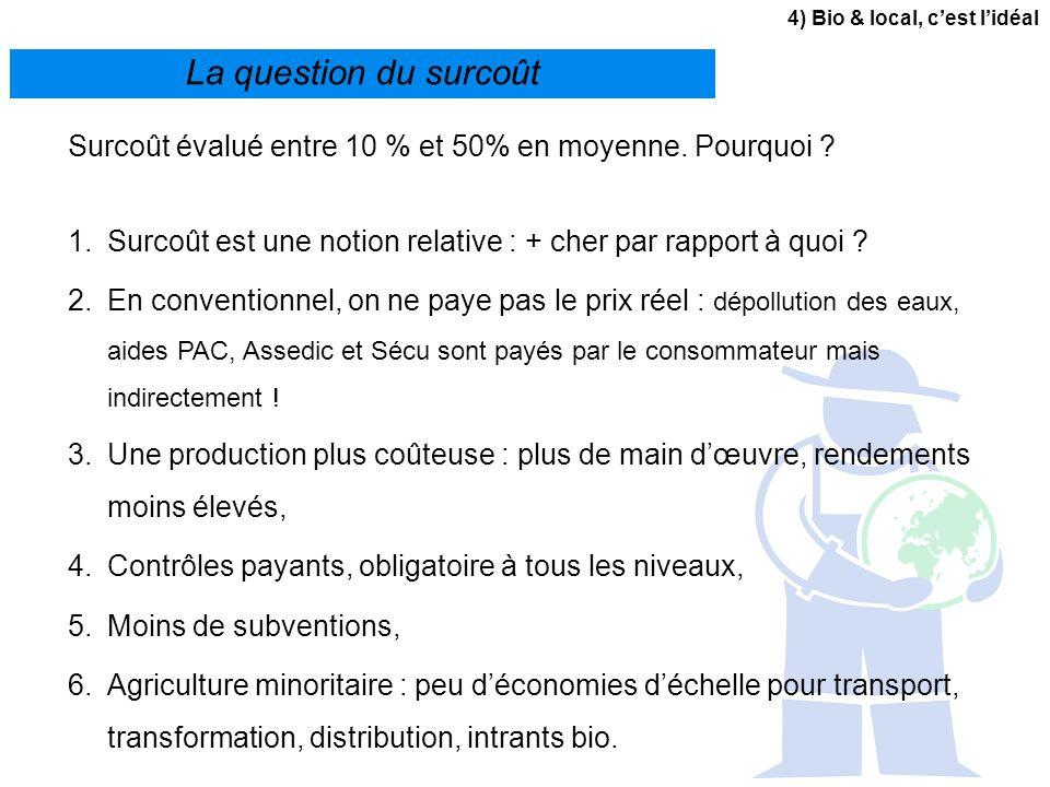 4) Bio & local, cest lidéal La question du surcoût Surcoût évalué entre 10 % et 50% en moyenne. Pourquoi ? 1.Surcoût est une notion relative : + cher