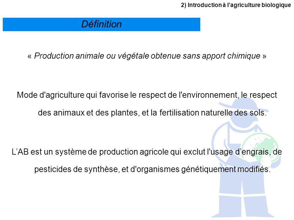 2) Introduction à lagriculture biologique Un système agricole majoritaire… Dans lespace : 1,3 milliards de paysans dans le monde … dont 2 % ont un tracteur, … Intrants chimiques inaccessibles pour 80 % des paysans du monde .