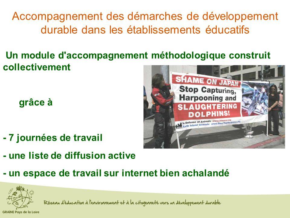 Accompagnement des démarches de développement durable dans les établissements éducatifs Un module d'accompagnement méthodologique construit collective