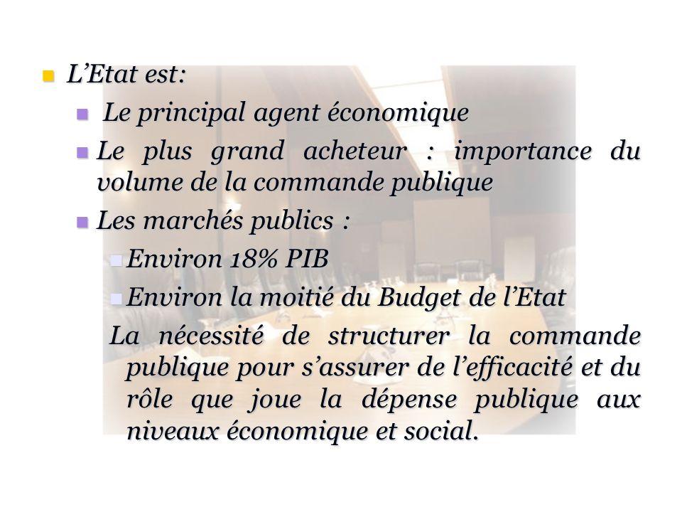2 LEtat est: LEtat est: Le principal agent économique Le principal agent économique Le plus grand acheteur : importance du volume de la commande publi