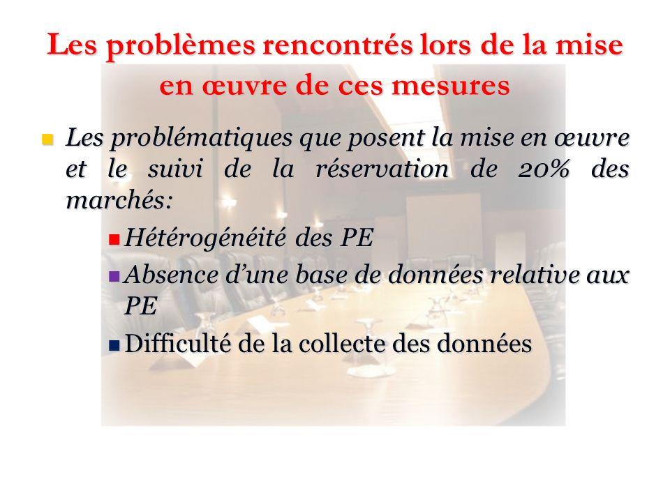 Les problèmes rencontrés lors de la mise en œuvre de ces mesures Les problématiques que posent la mise en œuvre et le suivi de la réservation de 20% d