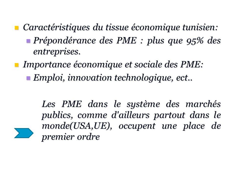 Caractéristiques du tissue économique tunisien: Caractéristiques du tissue économique tunisien: Prépondérance des PME : plus que 95% des entreprises.