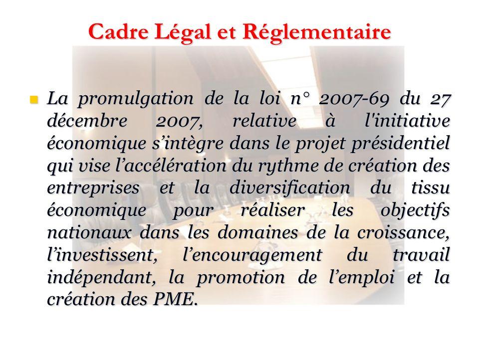 La promulgation de la loi n° 2007-69 du 27 décembre 2007, relative à l'initiative économique sintègre dans le projet présidentiel qui vise laccélérati