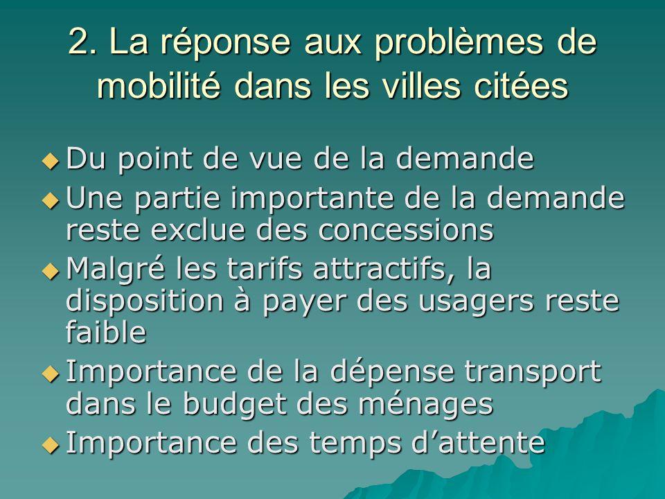 2. La réponse aux problèmes de mobilité dans les villes citées Du point de vue de la demande Du point de vue de la demande Une partie importante de la