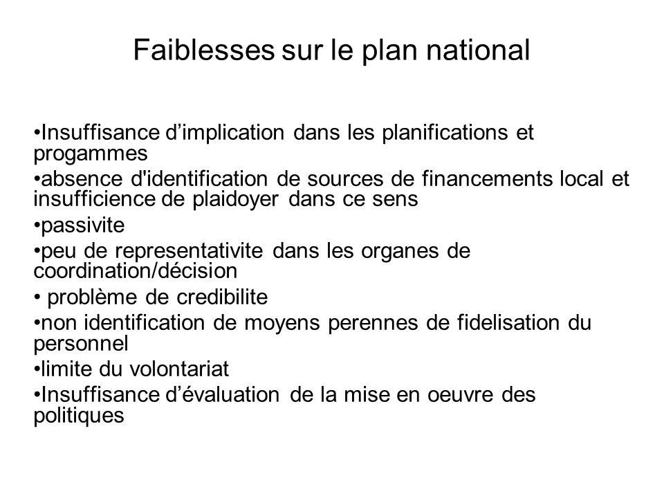 Faiblesses sur le plan national Insuffisance dimplication dans les planifications et progammes absence d'identification de sources de financements loc
