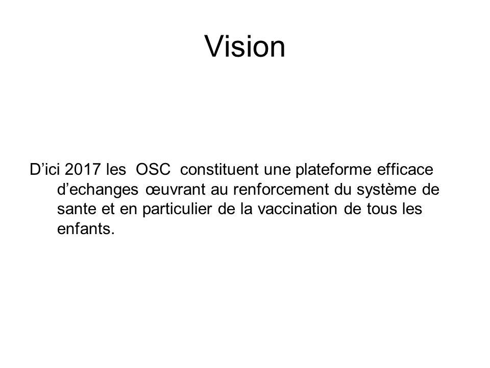 Vision Dici 2017 les OSC constituent une plateforme efficace dechanges œuvrant au renforcement du système de sante et en particulier de la vaccination