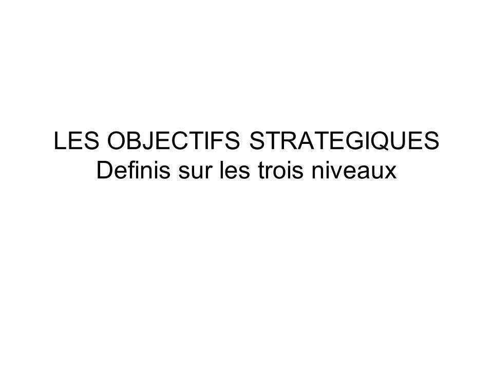 LES OBJECTIFS STRATEGIQUES Definis sur les trois niveaux