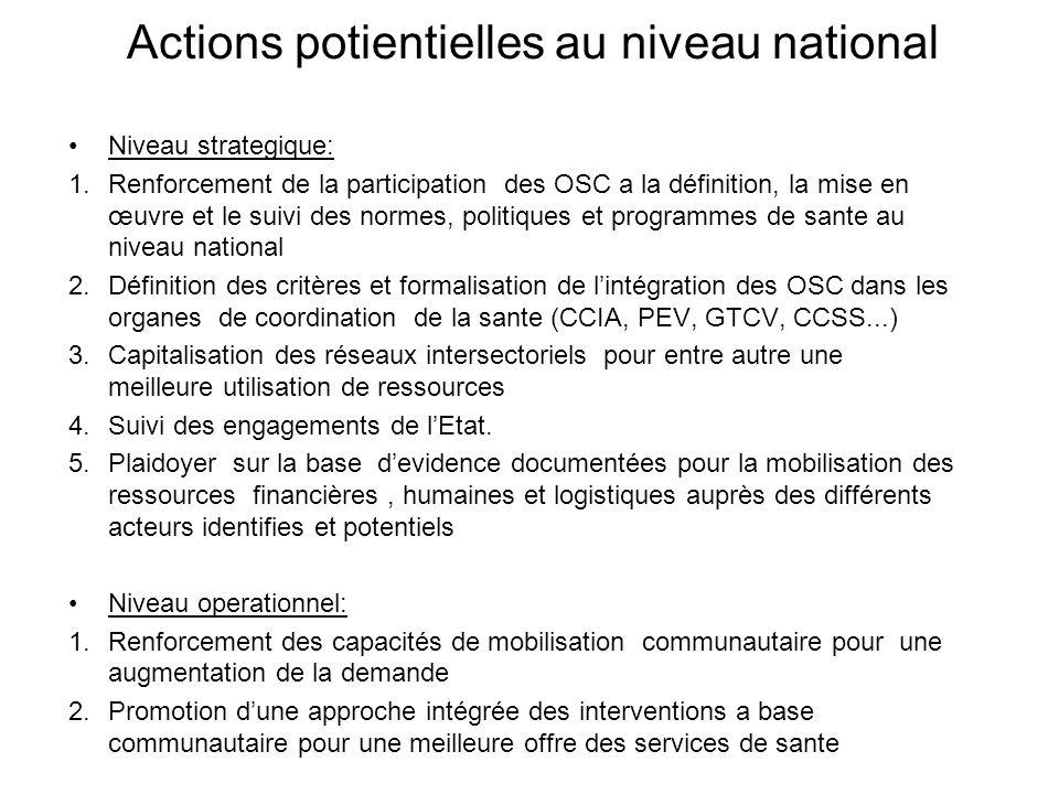 Actions potientielles au niveau national Niveau strategique: 1.Renforcement de la participation des OSC a la définition, la mise en œuvre et le suivi