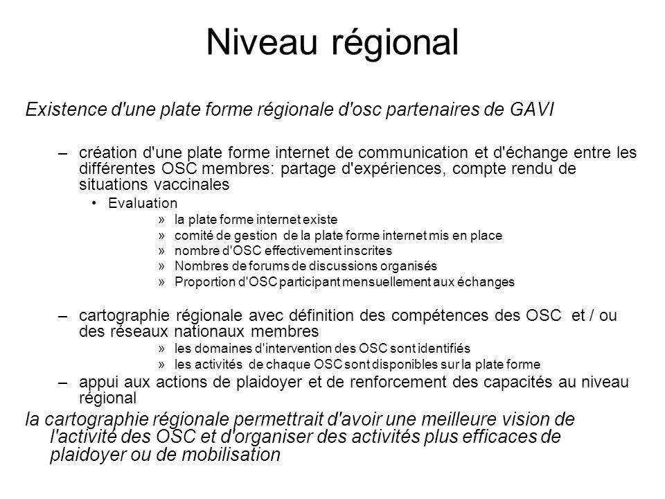 Niveau régional Existence d'une plate forme régionale d'osc partenaires de GAVI –création d'une plate forme internet de communication et d'échange ent